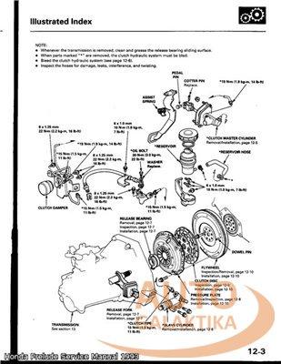 Honda Prelude 1993. service