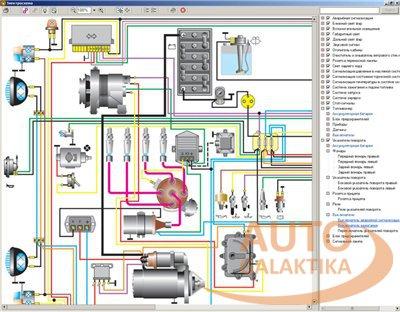 электрическая схема уаз 452