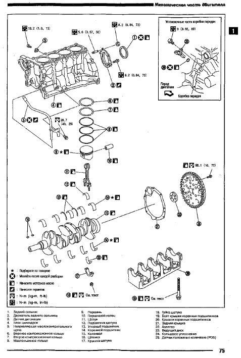 Nissan Cube Z11.
