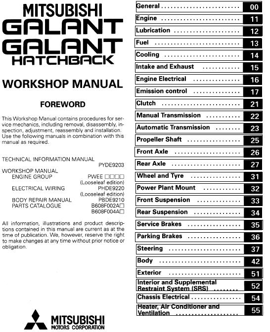 Mitsubishi Galant 1993-2001
