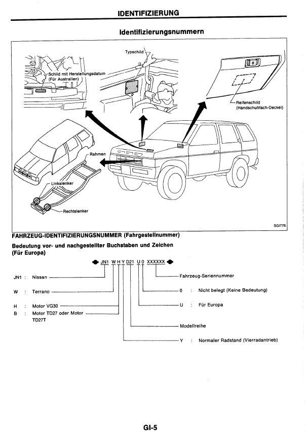 Nissan Terrano Pathfinder D21