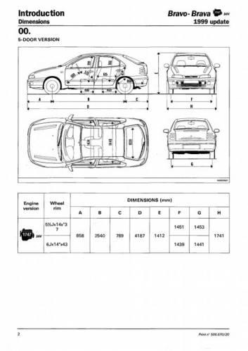 автомобиля Fiat Bravo