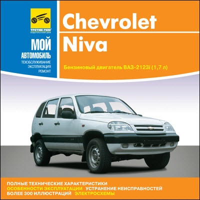 ... для чайников. chevrolet_niva_multi rar